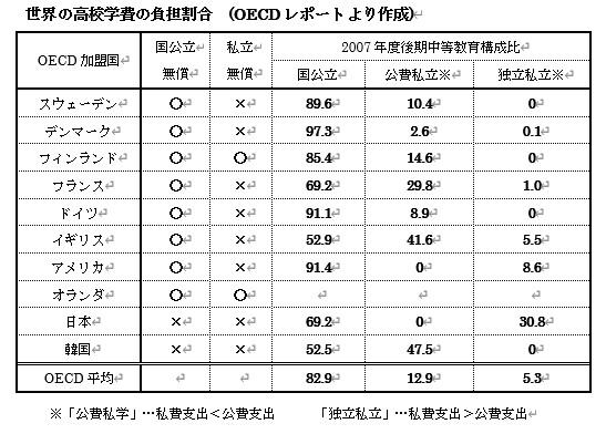 Kikuchi 2